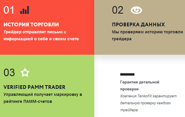 Verified PAMM Trader